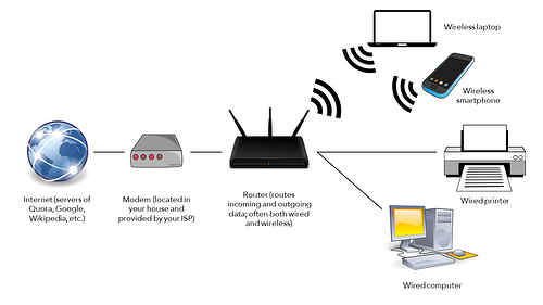 internet-vs-wifi